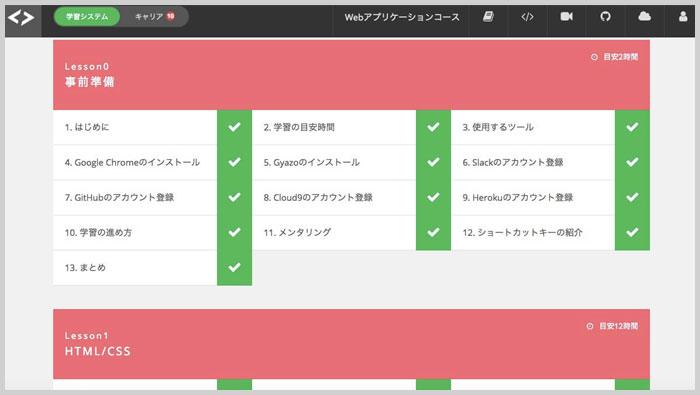 Webアプリケーションコースのカリキュラム